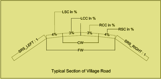 Cross Section Lxq Cad